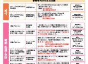 福岡県支援策20200508チラシ表(カラー)のサムネイル