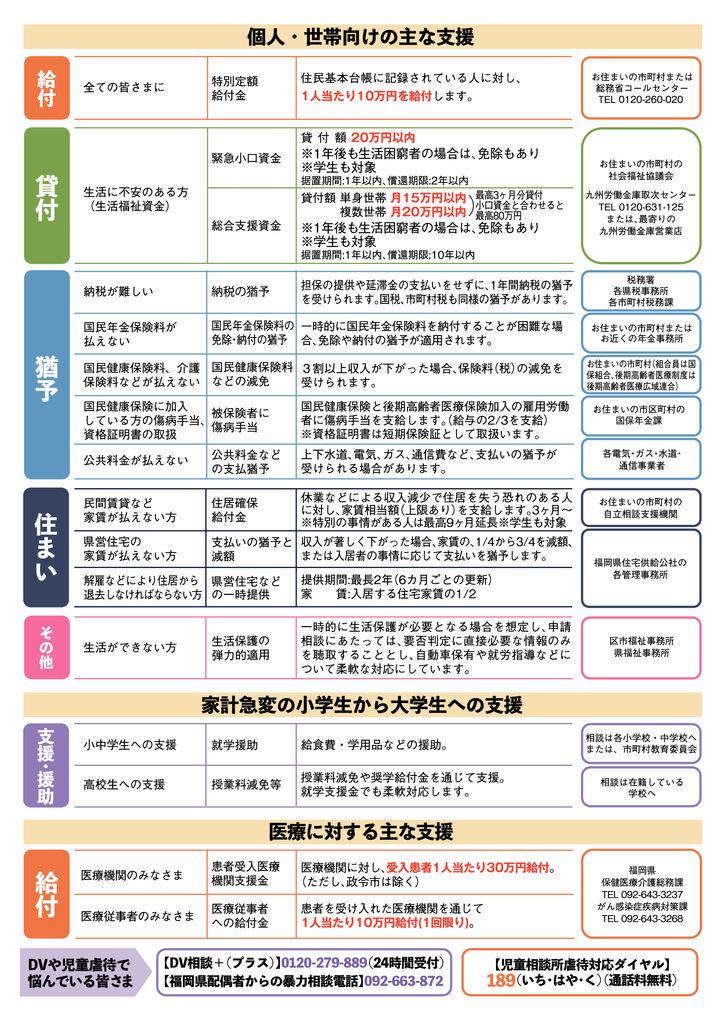 福岡県支援策20200508チラシ裏(カラー修正)のサムネイル