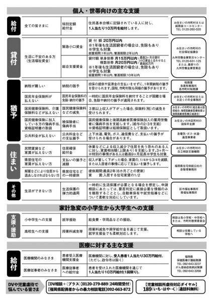 福岡県支援策20200508チラシ裏(モノクロ修正)のサムネイル